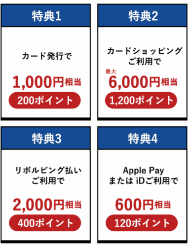 f:id:shinjuku-shirane:20180320171346p:plain