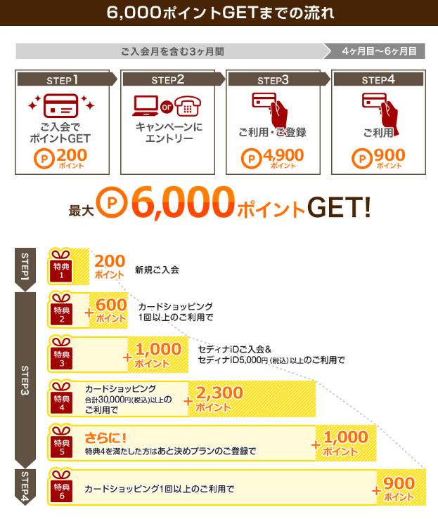f:id:shinjuku-shirane:20180405153348p:plain