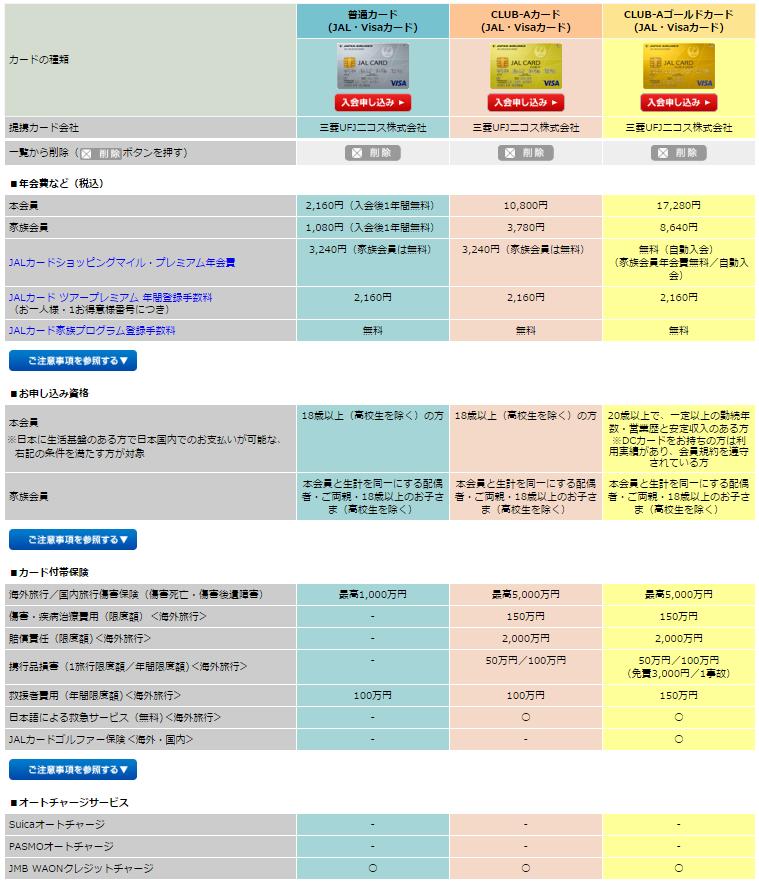 f:id:shinjuku-shirane:20180407174227p:plain