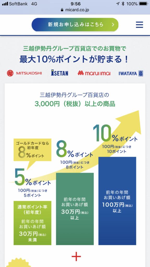 f:id:shinjuku-shirane:20180809095933p:plain