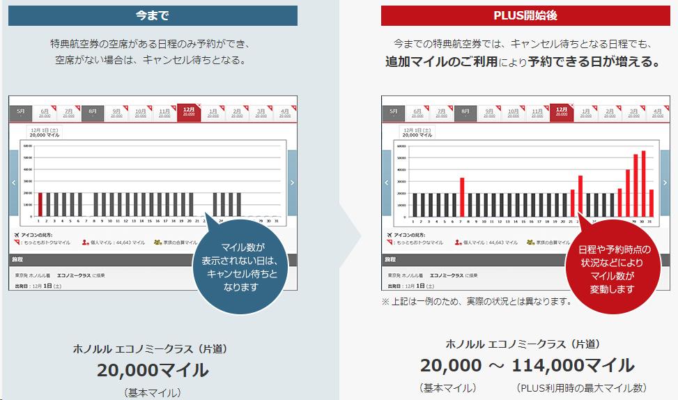 f:id:shinjuku-shirane:20190226180709p:plain