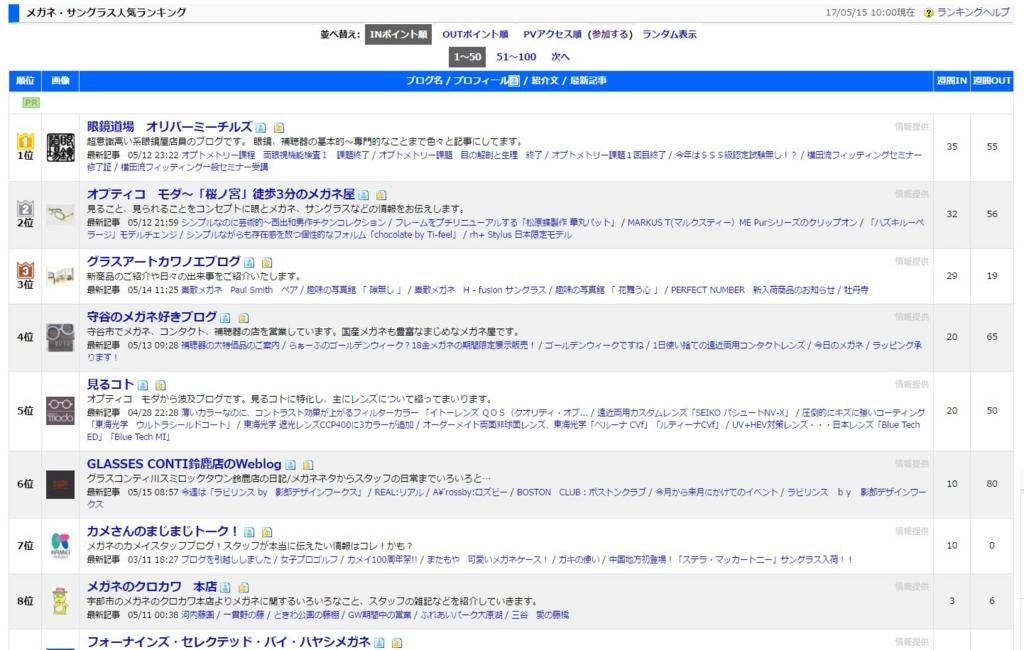 f:id:shinjyojimichiru:20170516004033j:plain
