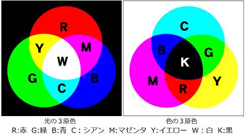 f:id:shinjyojimichiru:20170804011645p:plain