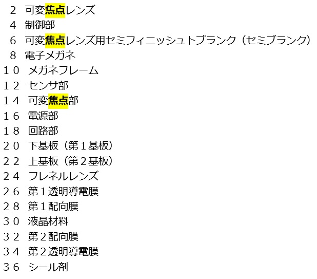 f:id:shinjyojimichiru:20171012013606j:plain