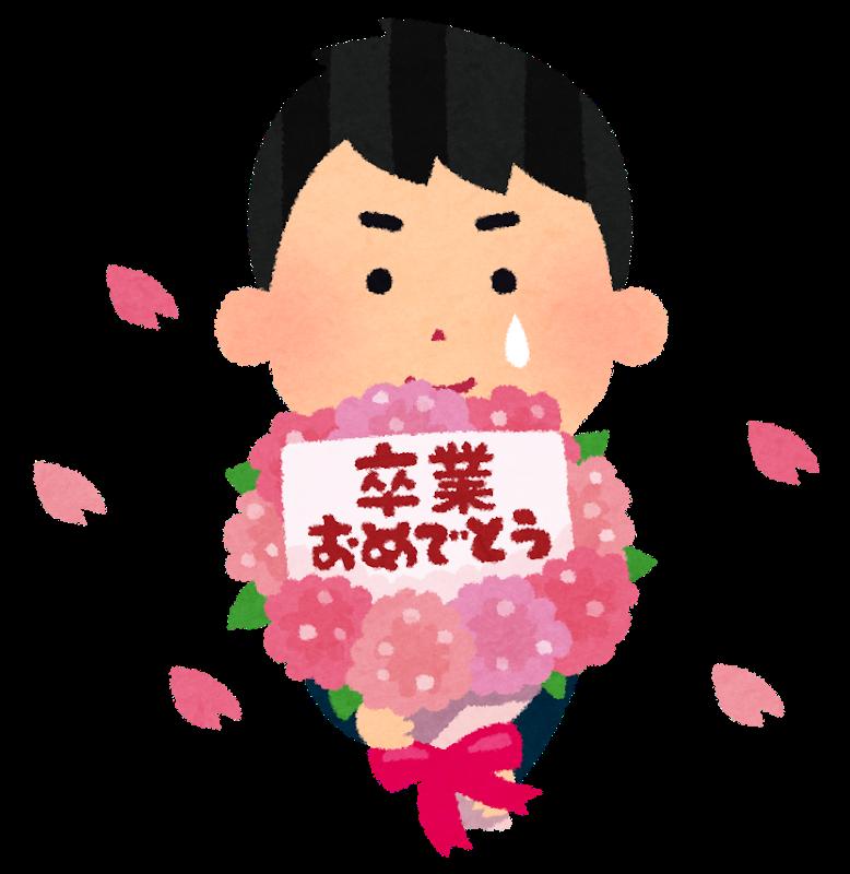 f:id:shinjyojimichiru:20190302210216p:plain