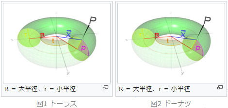 f:id:shinkai6501:20180213210912p:plain