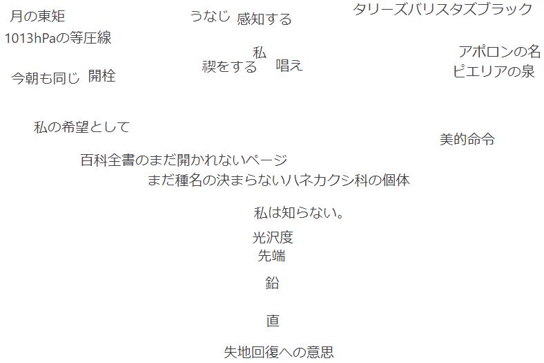 f:id:shinkai6501:20210914113341p:plain