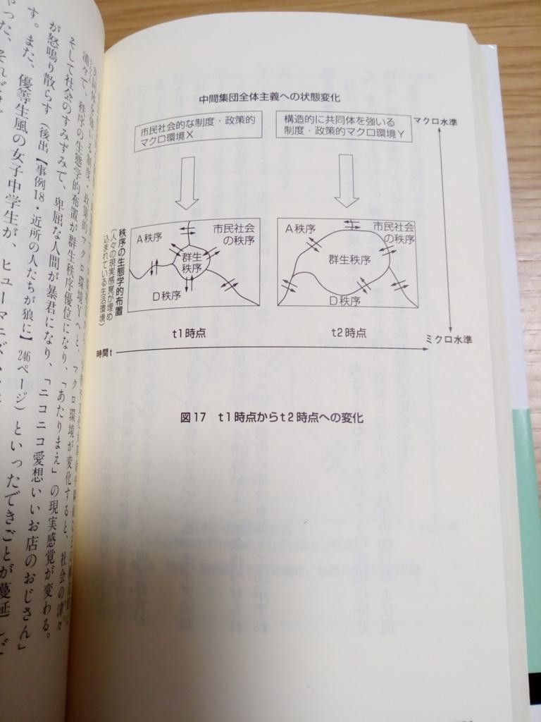 f:id:shinkanacchann:20180520230434j:plain