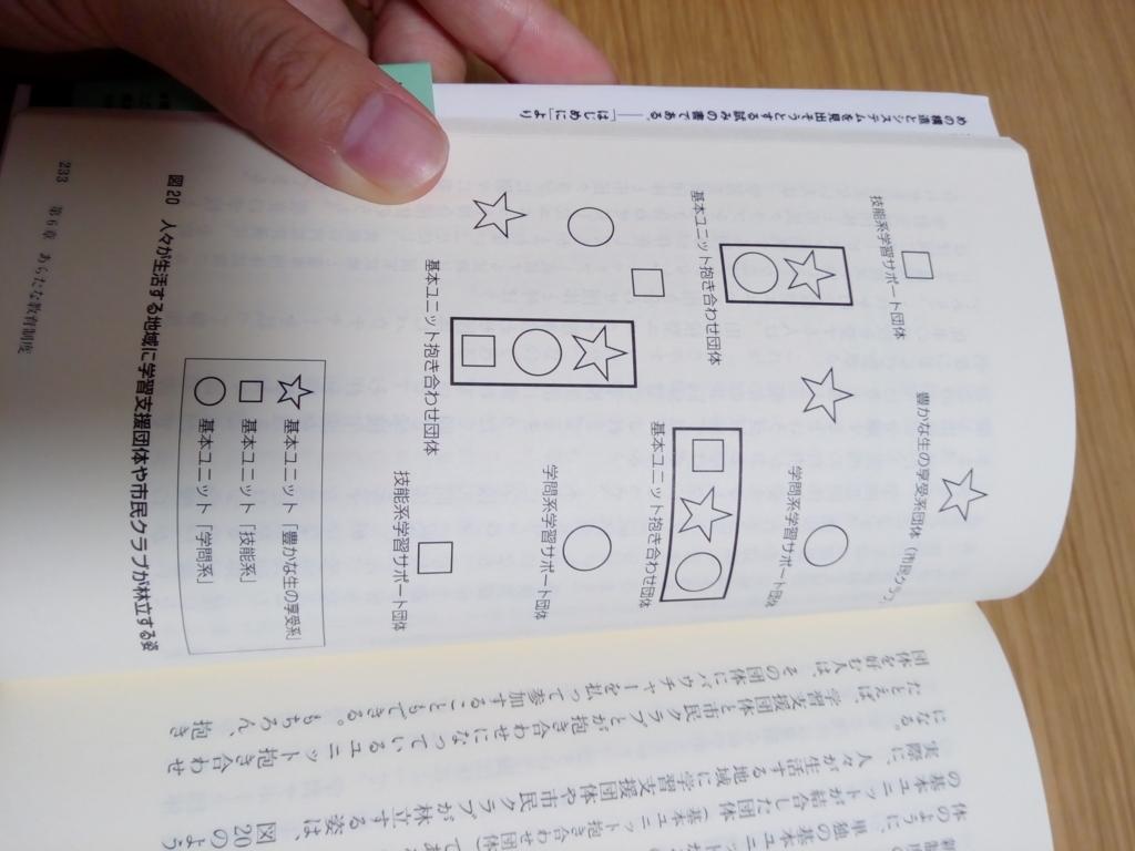 f:id:shinkanacchann:20180520233032j:plain