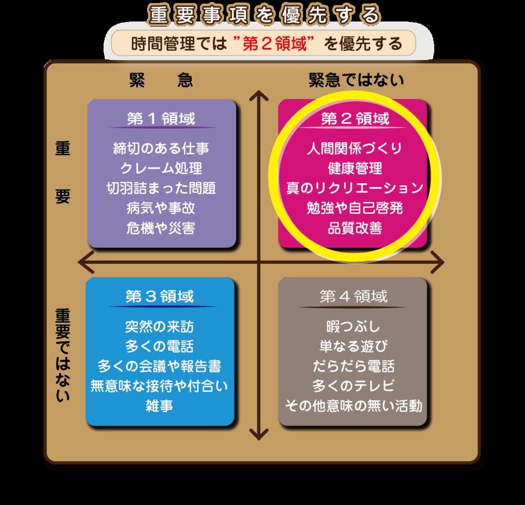f:id:shinkei807:20171102131509p:plain