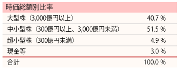 f:id:shinkei807:20180731195208p:plain