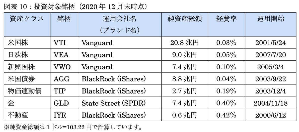 f:id:shinkei807:20210524164240p:plain