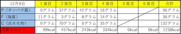 f:id:shinkuntan:20181209054545p:plain