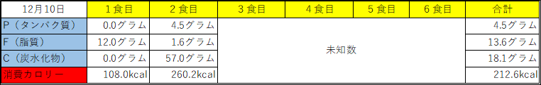 f:id:shinkuntan:20181211220218p:plain