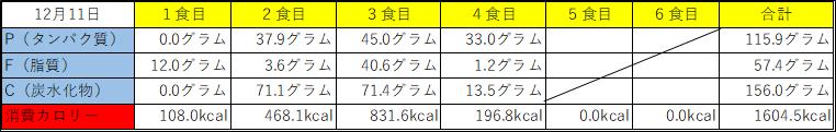 f:id:shinkuntan:20181212091016p:plain