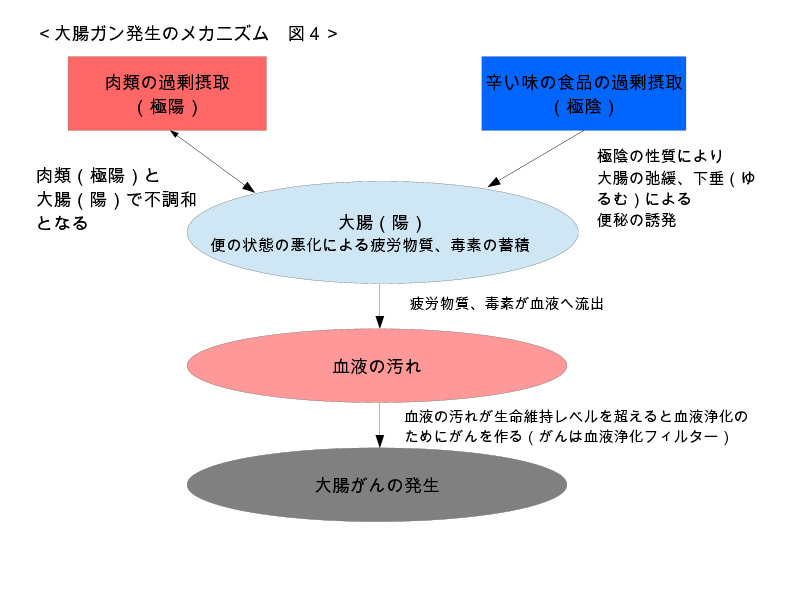 f:id:shinkyu-igaku:20160821225139j:plain