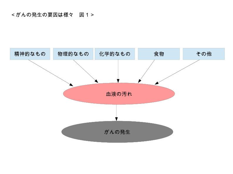 f:id:shinkyu-igaku:20160821225657j:plain