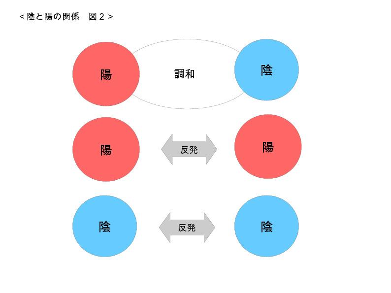 f:id:shinkyu-igaku:20160821230025j:plain