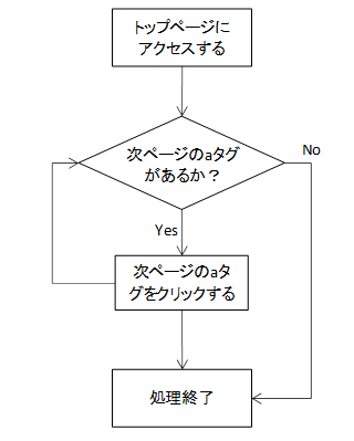 f:id:shinmai_papa:20190801111742p:plain