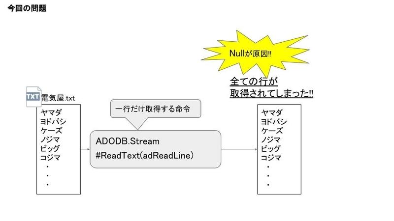 f:id:shinmai_papa:20200419122202j:plain
