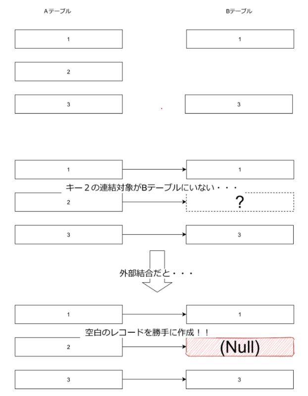 f:id:shinmai_papa:20200915151154p:plain