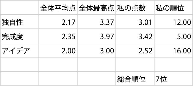 f:id:shinmee:20200520135325p:plain:w400