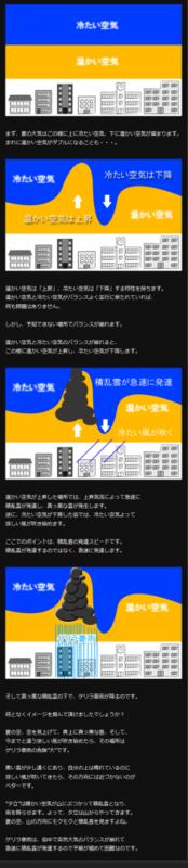 $新日本地所のブログ