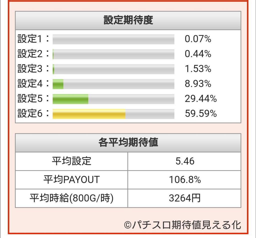 f:id:shinnopo:20170216232652j:plain