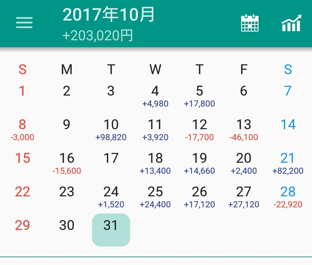 f:id:shinnopo:20171101072931j:plain