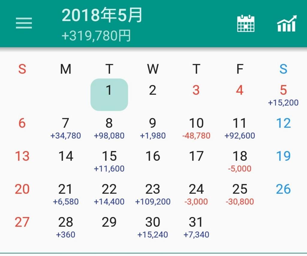 f:id:shinnopo:20180601074700j:plain