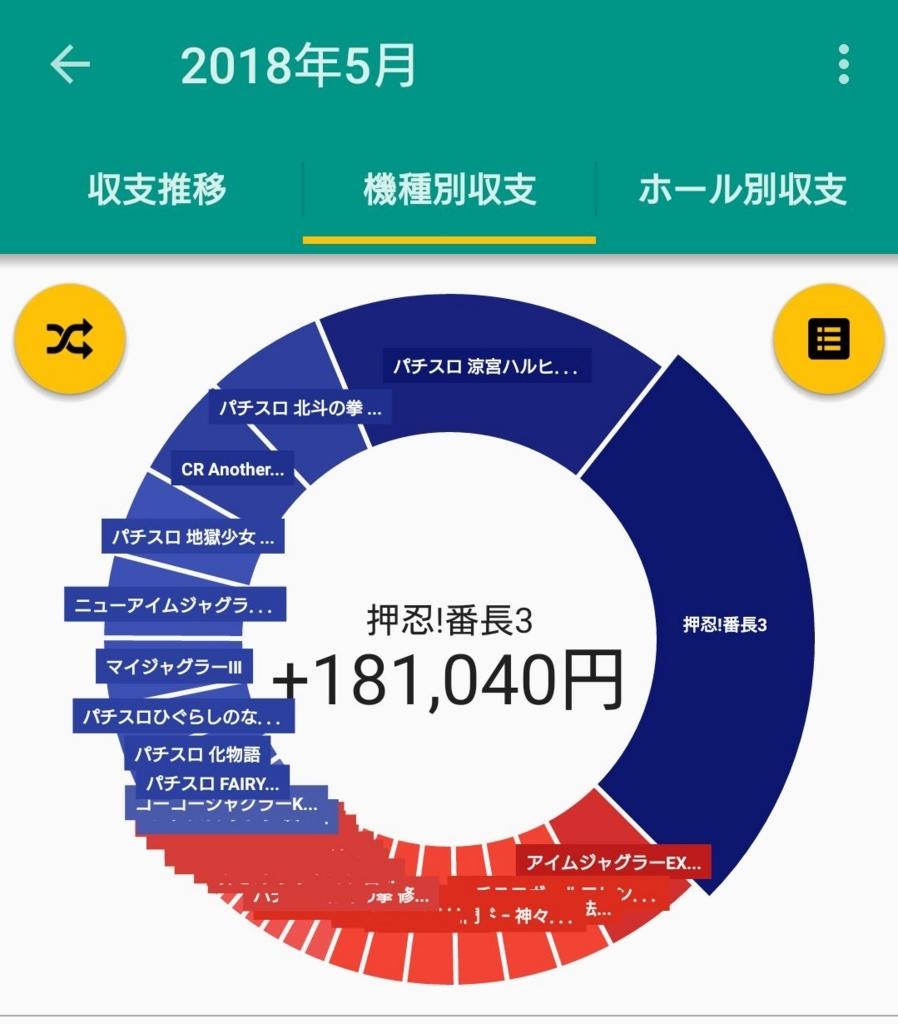 f:id:shinnopo:20180601081552j:plain