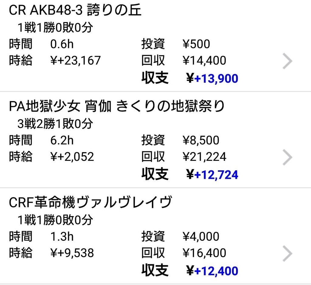 f:id:shinnopo:20190301102801j:plain