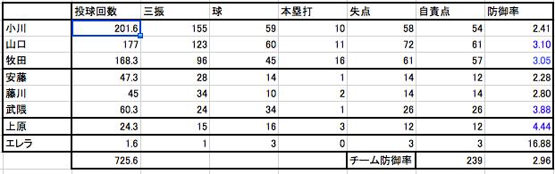 f:id:shinnosuke-0824:20151222025358p:image