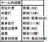 f:id:shinnosuke-0824:20160222112452p:image