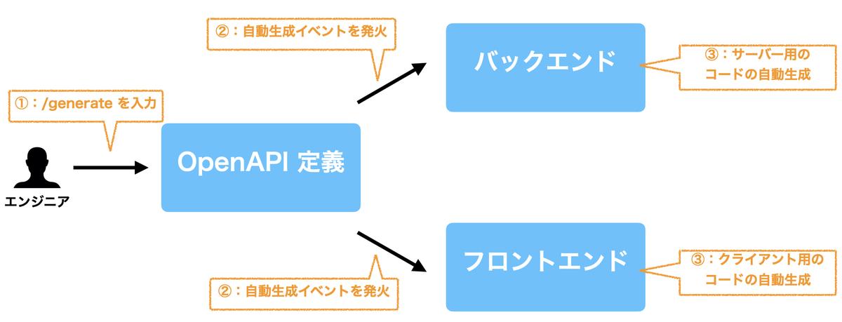 f:id:shinnosuke-K:20210902174048j:plain