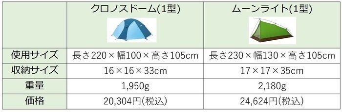 f:id:shinnosuke-hrta:20180406191358j:image