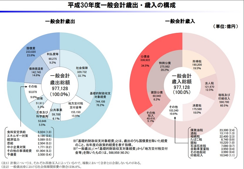 f:id:shinnosuke2011:20190531111933j:plain