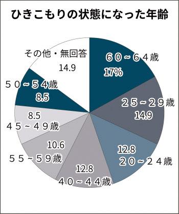 f:id:shinnosuke2011:20190604102649j:plain