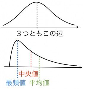 f:id:shinnosuke2011:20190611093416j:plain