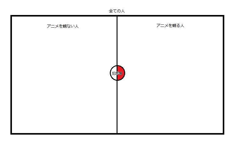 f:id:shinnosuke2011:20190718145504j:plain