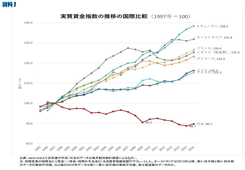 f:id:shinnosuke2011:20191008050601j:plain