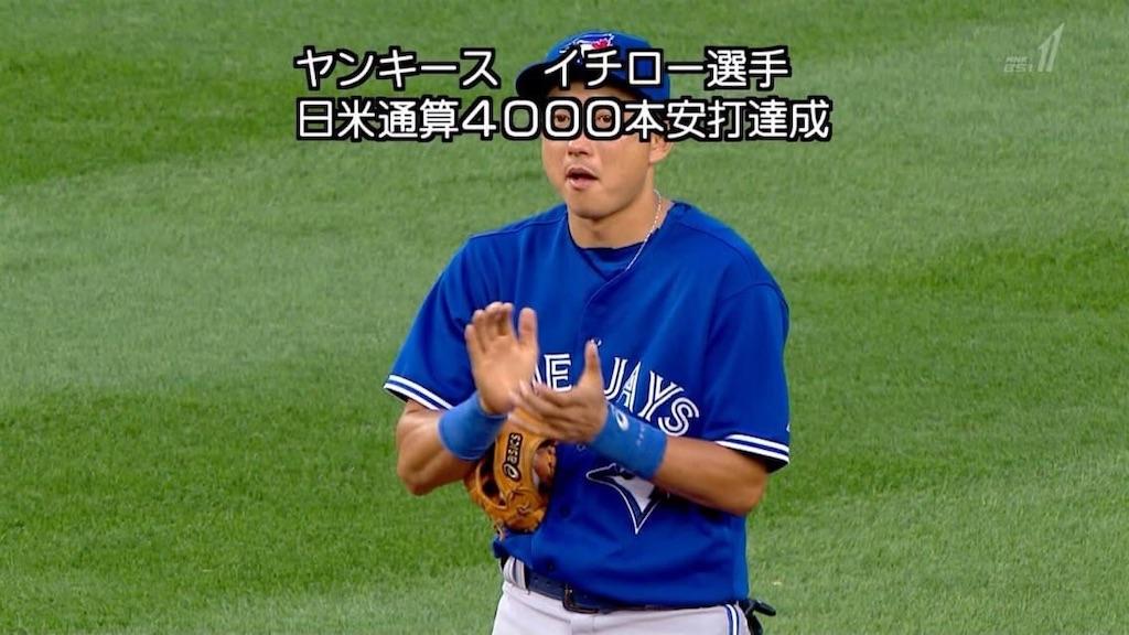 f:id:shinnosuke51:20200824224056j:image