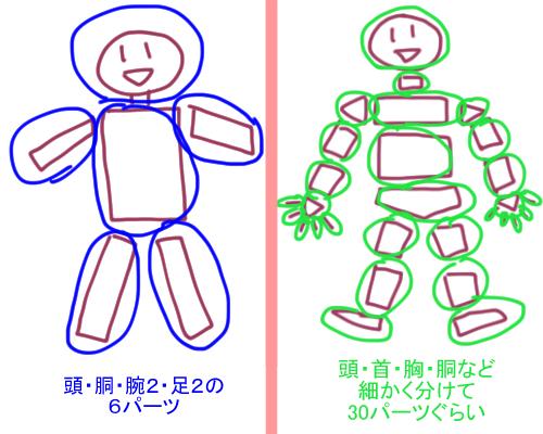 f:id:shino-eco:20160724161834p:plain