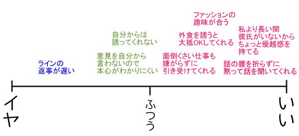 f:id:shino-eco:20160806143253p:plain