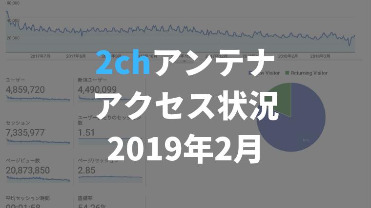 2chアンテナアクセス状況(2019年2月)