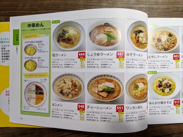毎日の食事のカロリーガイド(外食編)