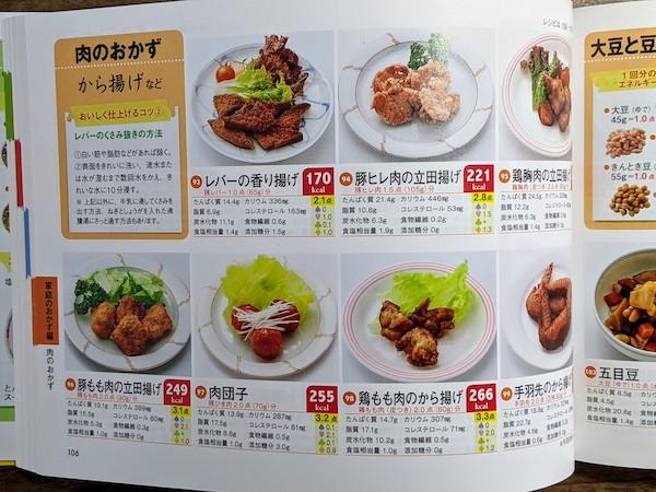 毎日の食事のカロリーガイド(おかず編)