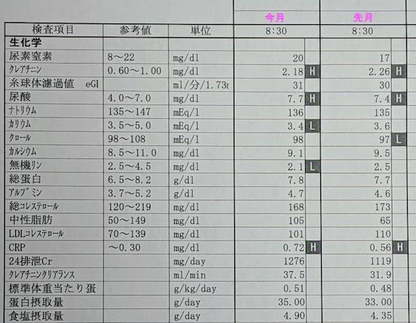 2020年3月の検査結果
