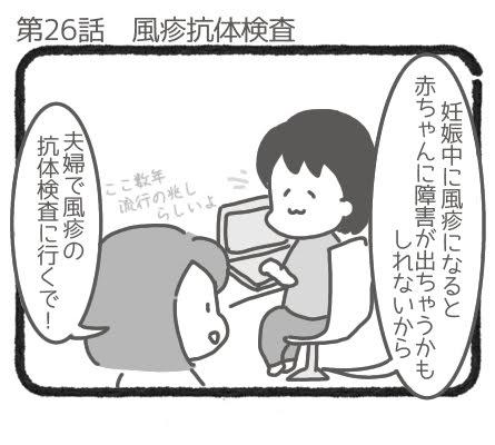風疹抗体検査1