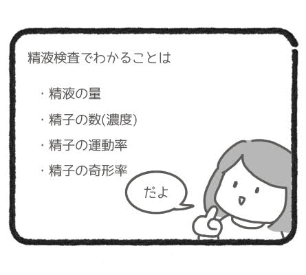 精液検査②4